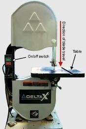 delta x machine